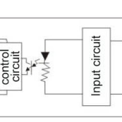 Solid State Relay Wiring Diagram Sky Tv Nqqk 120a Adjustable Output Voltage Phase Control Ssr