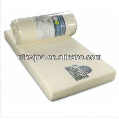 Memory Foam Baby Mattress Product On Alibaba