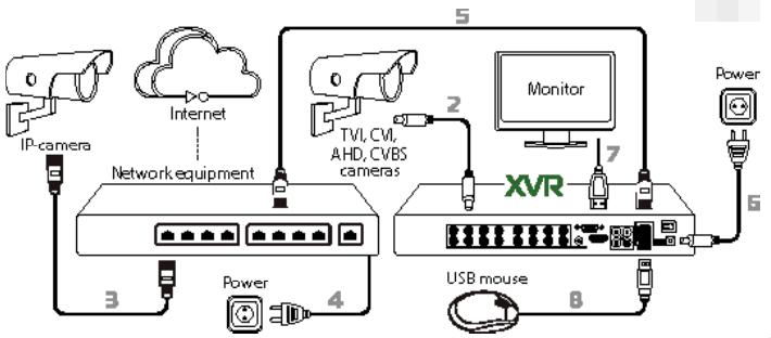 Line Dvr 16 Channel 1080p Video Ahd Hybrid Recorder Xvr 16