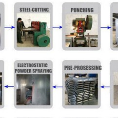 Steel Chair Manufacturing Process What Is A Bailey Cheap School Furniture Nilkamal Plastics Tables And Chairs
