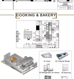 italian restaurant commercial kitchen equipment with installation and design service from guangzhou [ 750 x 1652 Pixel ]