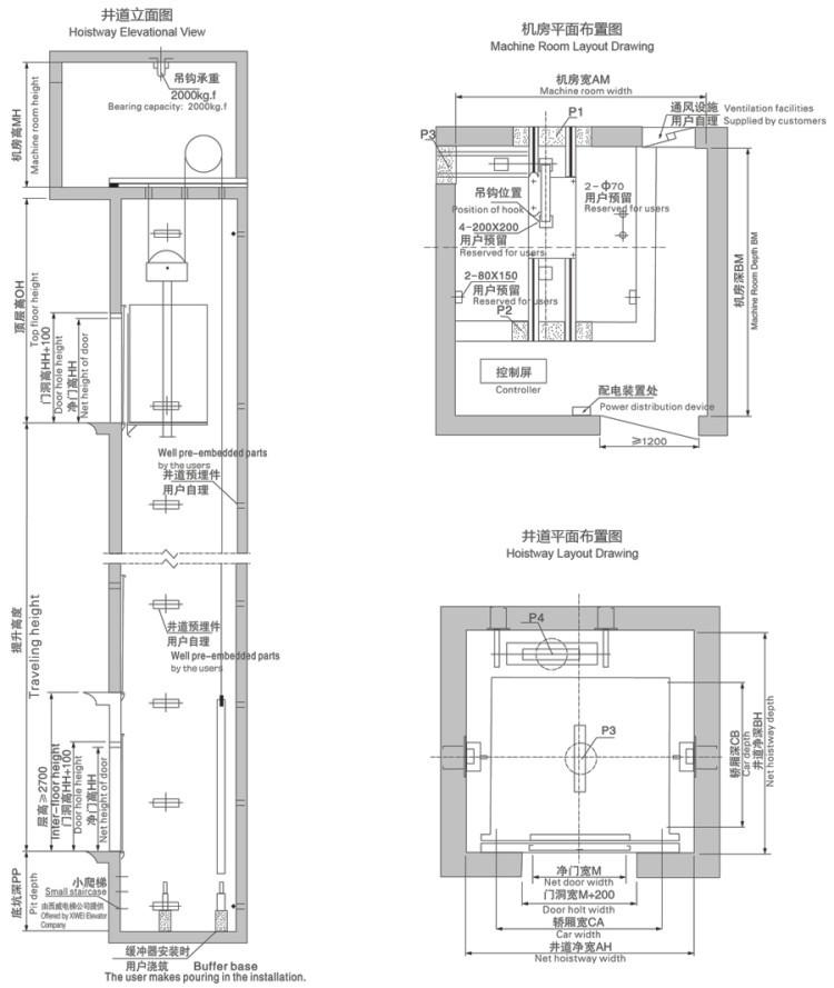 Price For Machine Roomless 400kg Passenger Elevator 5