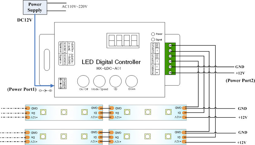 addressable led strip wiring diagram av receiver 5050 : 29 images - diagrams | bayanpartner.co