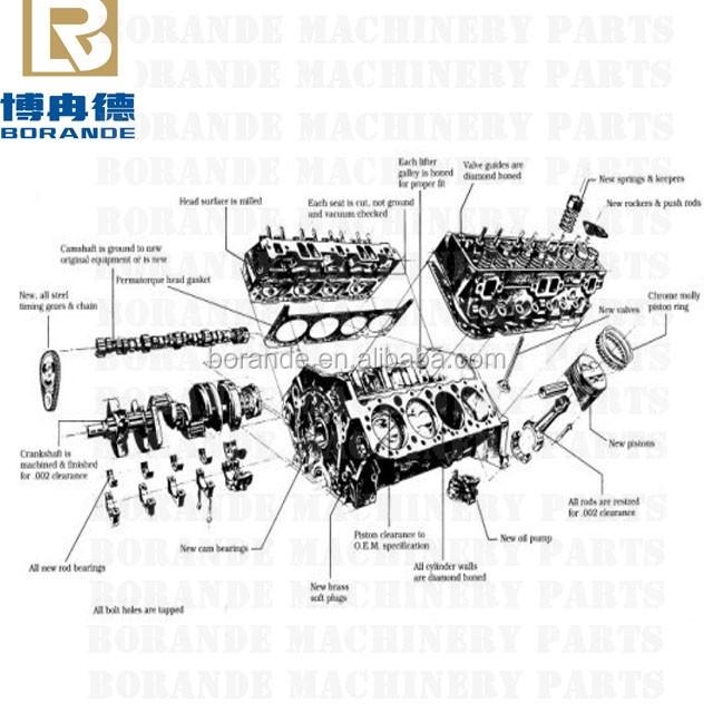 Water Pump For Kubota Engine V2607 V1505 V2203 V2403 V3307