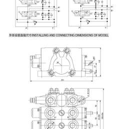 zl15 3 manual hydraulic control valve 3 way solenoid valve 24v [ 750 x 1691 Pixel ]