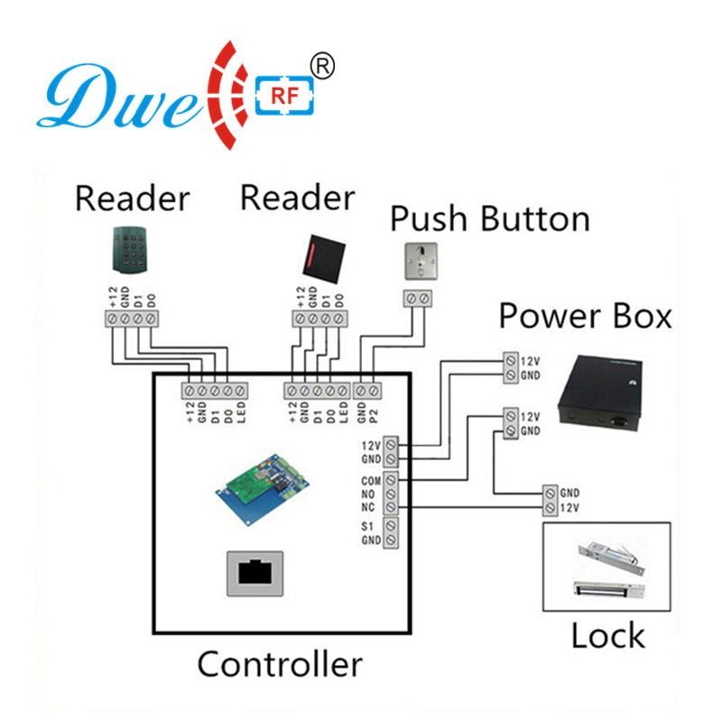 Em-id 125khz Tcp/ip Wiegand 26 Proximity Keypad Rfid Door