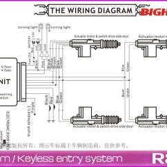 Car Alarm Installation Wiring Diagram Organisation Of Tall Flat Universal Remote Control Central Door Lock Kit Locking Keyless Entry System Bighawks K904 ...