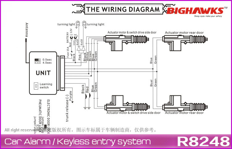 wiring diagram keyless entry system of ups how to install inverter in 2 rooms car universal remote control central door lock kit locking bighawks k904 ...