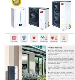 split air to water heat pump floor heating heaing cooling hot water evi heat [ 1000 x 1413 Pixel ]