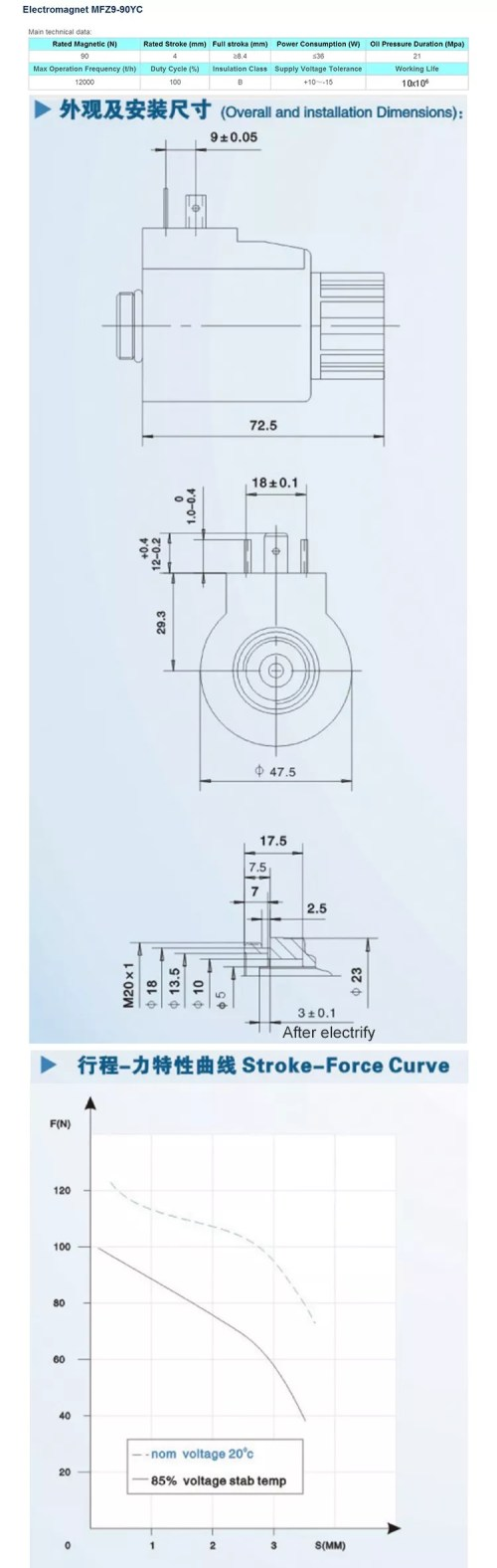 small resolution of mfz9 90yc hydraulic solenoid coil for safety valve high pressure 12v valve with factory direct