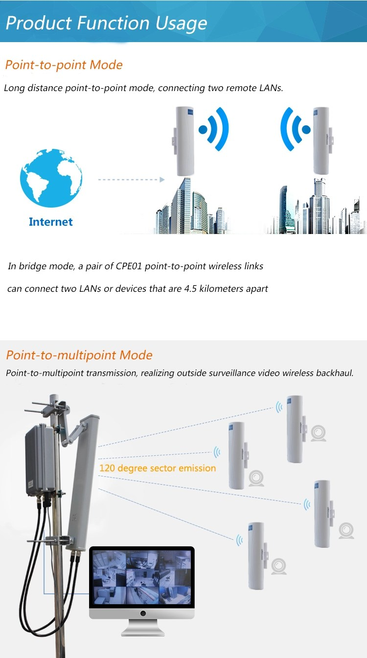 hight resolution of oem long range high speed 5 8g wireless ap outdoor cpe network bridge