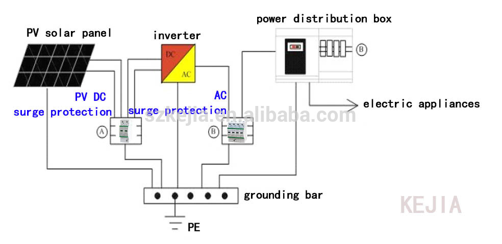 off grid solar pv wiring diagram for an alternator dc600v/20ka photovoltaic surge protector power system/pv spd - buy panel ...