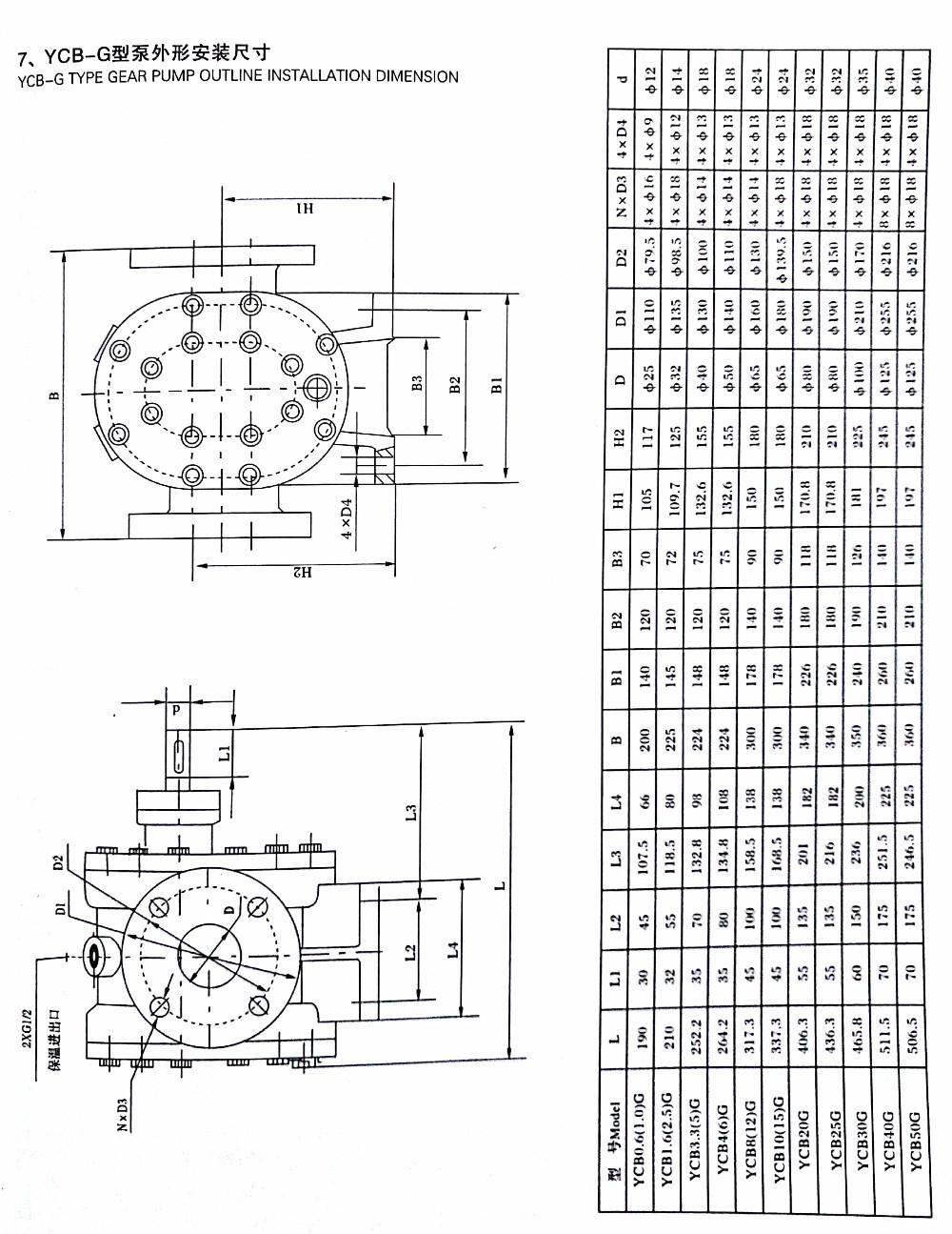 Ycb Series Heat Preservation Jacket Bitumen Gear Pump