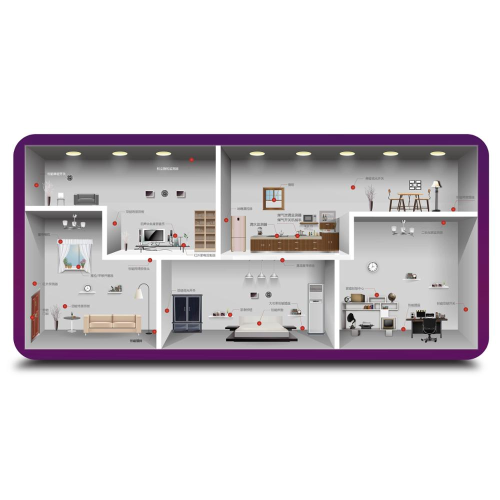 hight resolution of 2018 new home automation kit