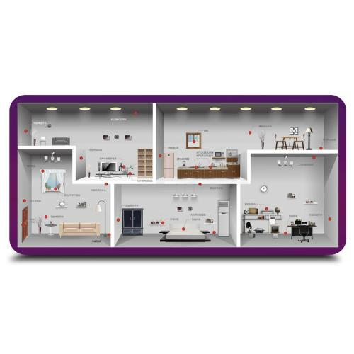 small resolution of 2018 new home automation kit