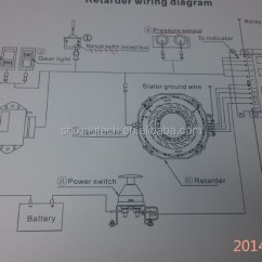 Headlight Wiring Diagram Door Handle Parts Eddy Curent Retarder To Replace Telma Retader For Scania Truck! - Buy Retader,scania ...