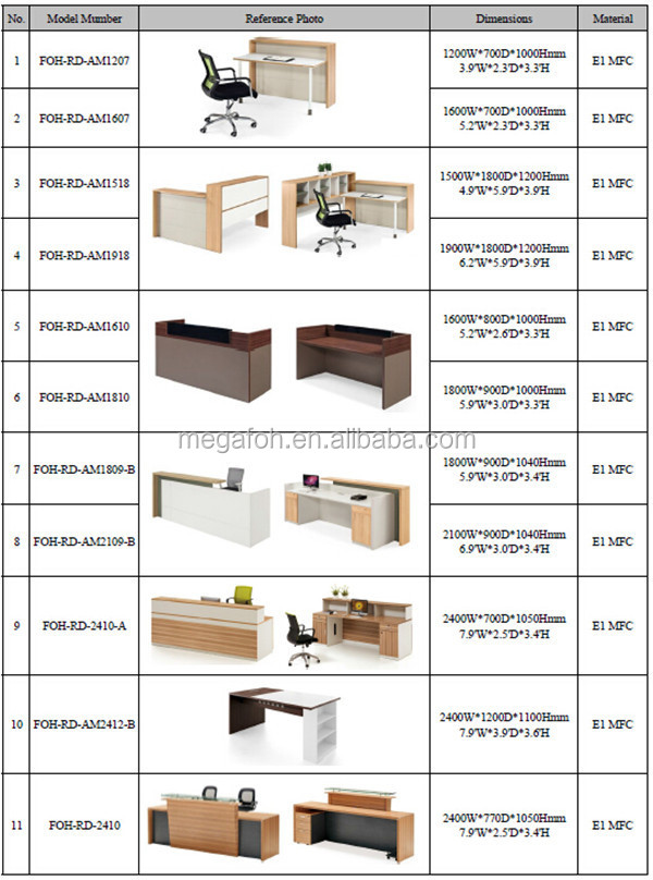 Customized Dimensions Reception Desk For Officesalon