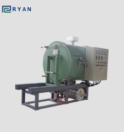 china pyrolysis furnace machine china pyrolysis furnace machine manufacturers and suppliers on alibaba com [ 1000 x 1000 Pixel ]