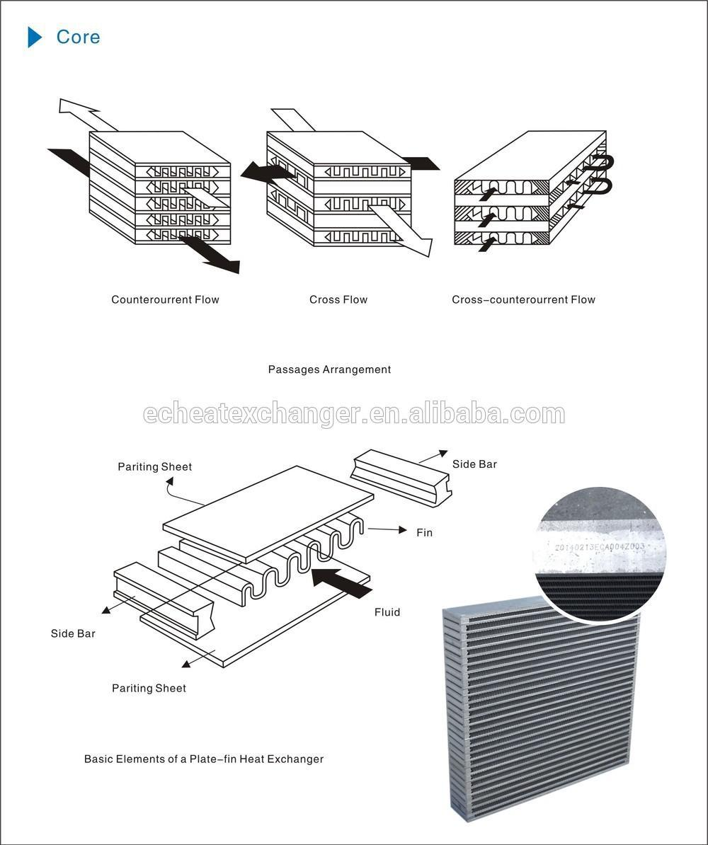 medium resolution of wuxi factory price hydraulic fan oil cooler heat exchanger radiator