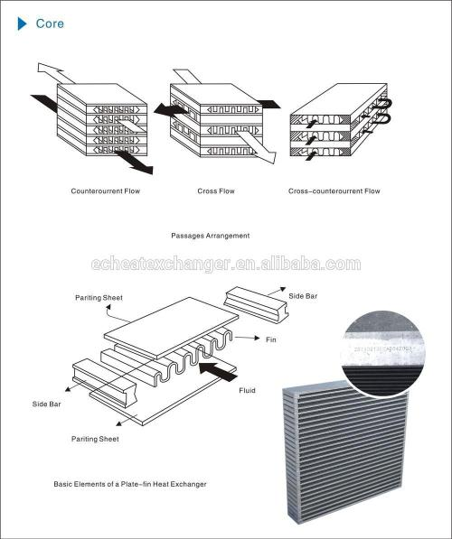 small resolution of wuxi factory price hydraulic fan oil cooler heat exchanger radiator