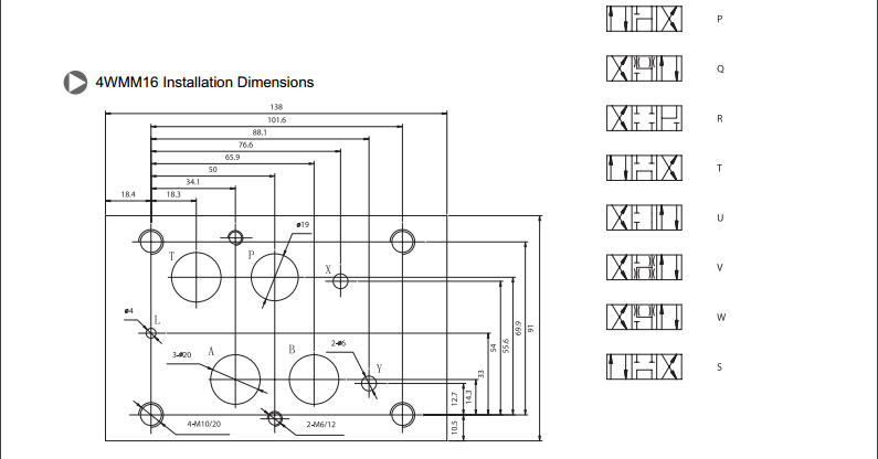 Rexroth 4WMM of 4WMM6,4WMM10,4WMM16,4WMM25,4WMM32 manual
