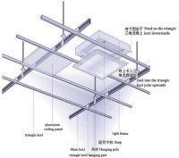 Suspended False Ceiling Construction Details   www ...