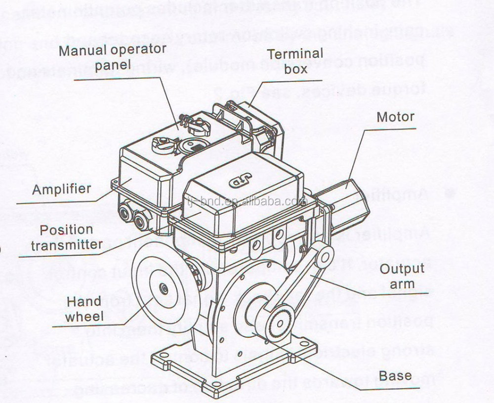 BS-60/F30H Jinda quarter-turn electric actuator, View BS