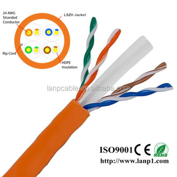 cat6 color code cable poe cable/solar cable original wire cat 6