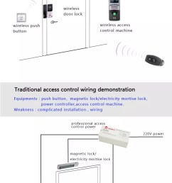 smart lock no wiring install quick and convenient apply to all kinds of door l180 [ 750 x 1504 Pixel ]
