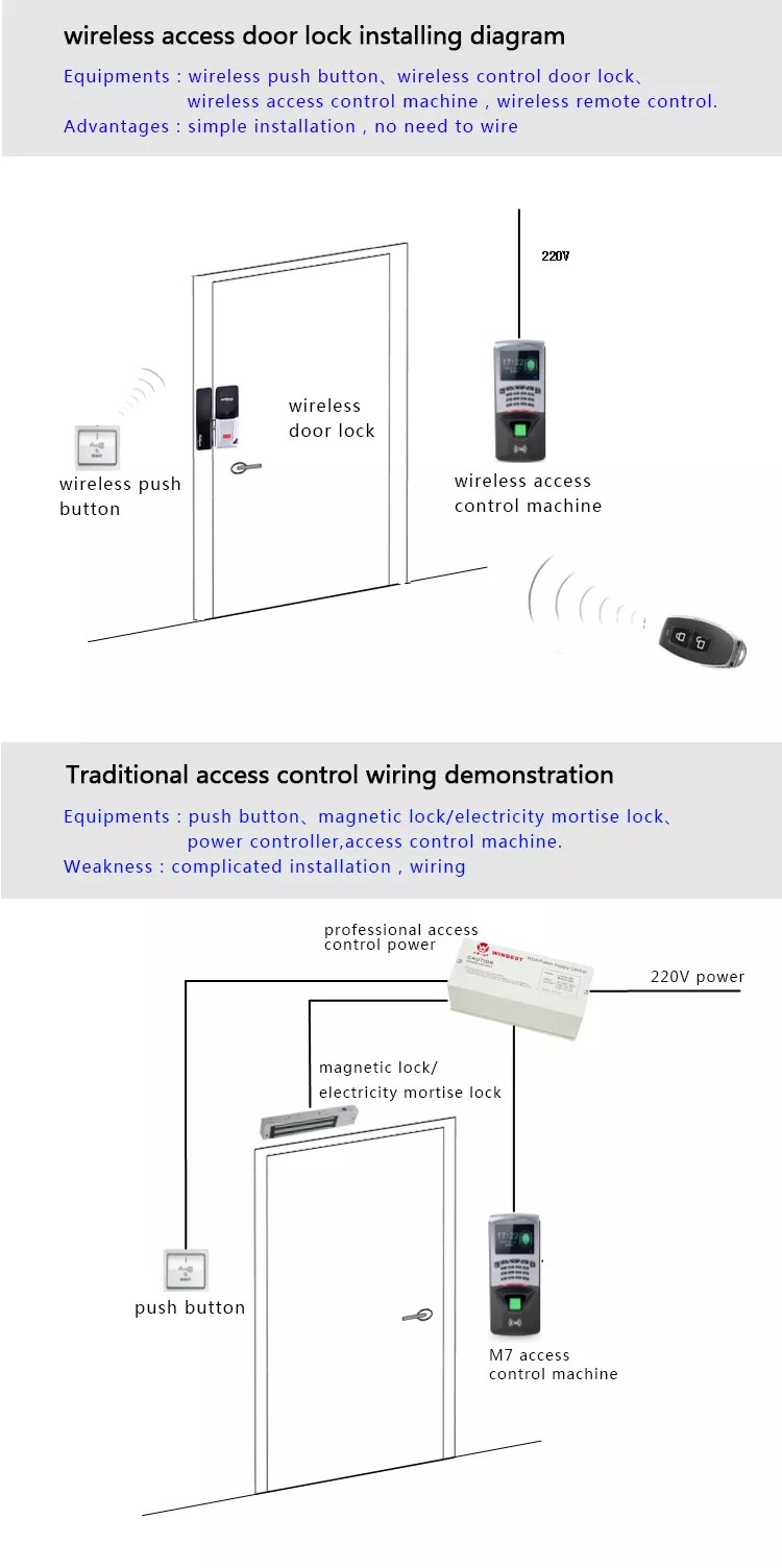 hight resolution of smart lock no wiring install quick and convenient apply to all kinds of door l180