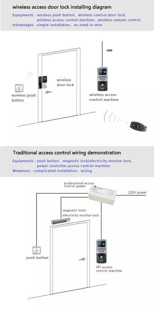 small resolution of smart lock no wiring install quick and convenient apply to all kinds of door l180