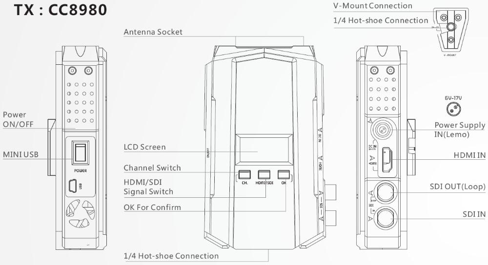 Cvw Pro800 No Latency Wireless Video Transmitter And