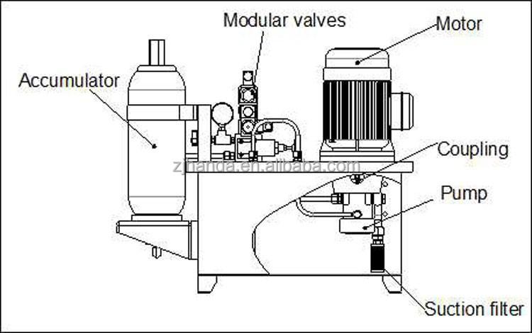 Professionale di alta qualità centralina idraulica con
