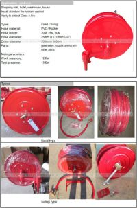 Fire Hose Length Standard