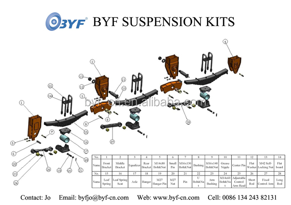 Flatbed Trailer Suspension Parts Kits Front Rear Middle