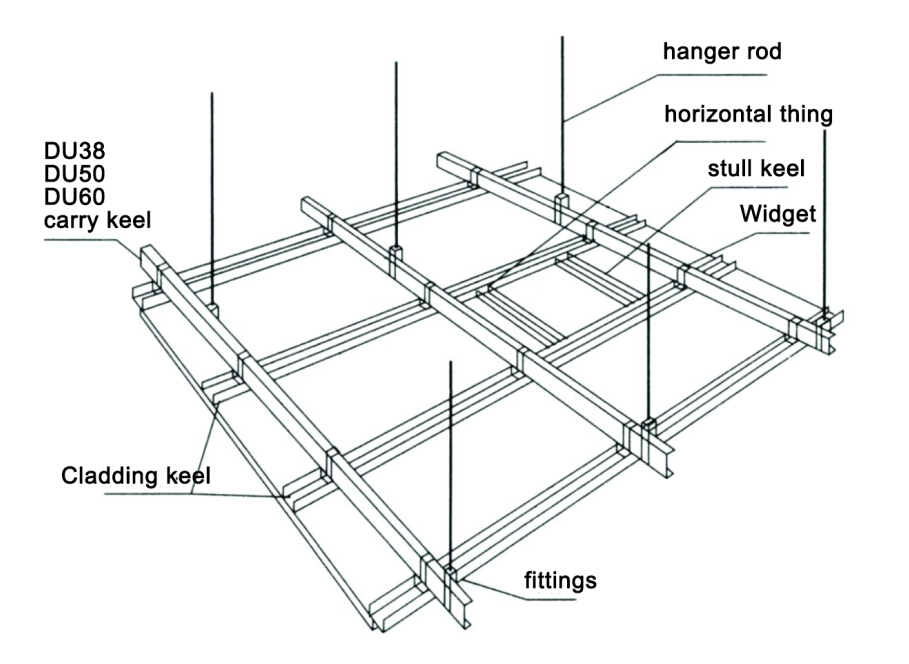 Special In Suspended Ceiling & Wall Partition Gypsum Board