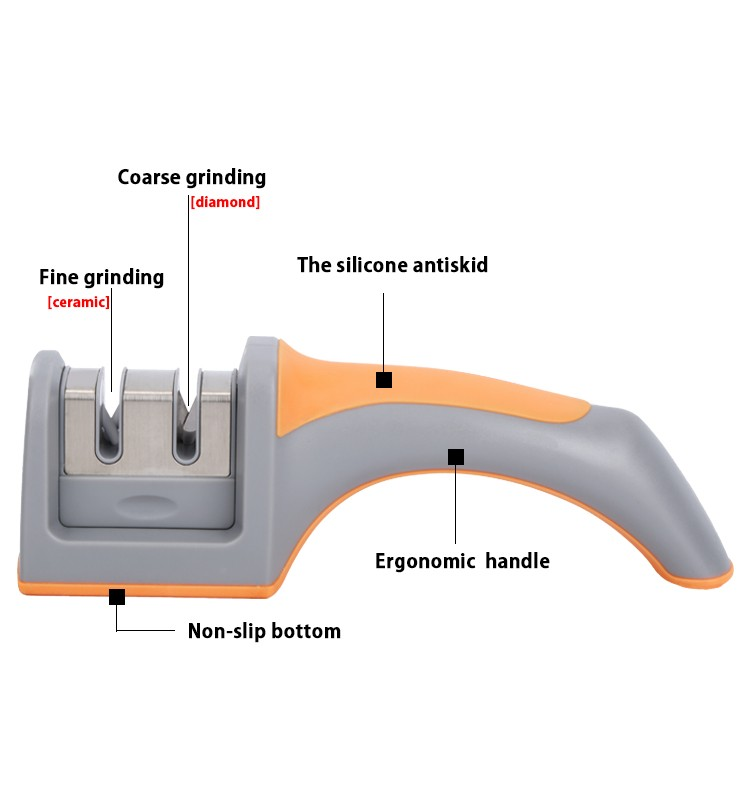 Knife Sharpener Edgeware