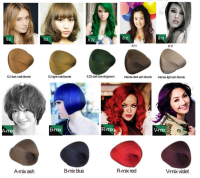 Mixing Hair Color Chart | Hair Color Ideas and Styles for 2018