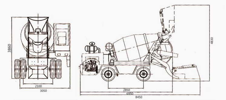 Diagram Of Concrete Cement Mixer Truck /mixer Truck Size