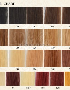 Hair weave colors chart hot fashionable colored two tone body wave fashion also erkalnathandedecker rh
