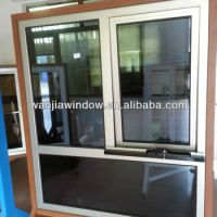 Rotating Aluminium Glass New Design Window - Buy New ...