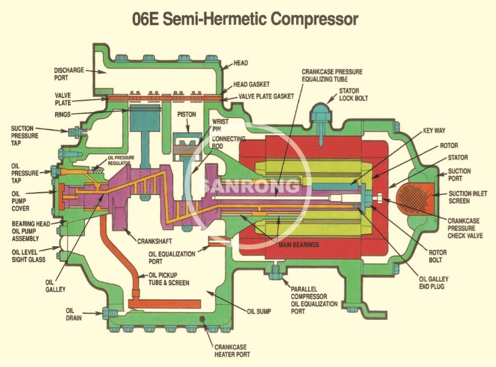 New 06ea275 06ea299 Carlyle Compressor 06ea250 06ea265