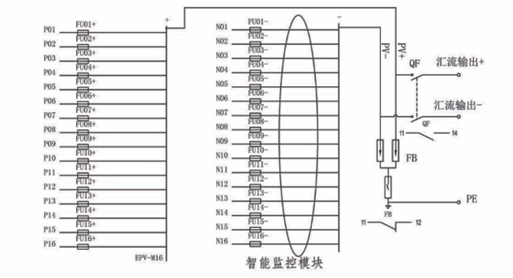 Gwiec Cheap Goods From China Pv Array Combiner Box For