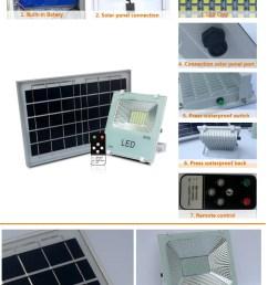 felicitysolar led flood light wiring diagram waterproof tech box [ 750 x 1049 Pixel ]