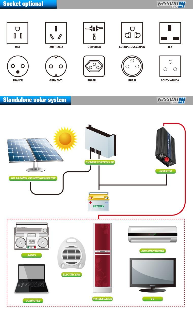 hight resolution of 4000w 5000w 24v to 220v power inverter schematic diagram