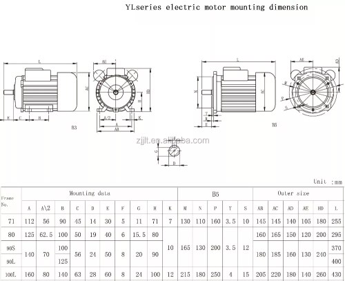 small resolution of yl 110 220v ac single phase electric motors two capacitor motor yl8024 0 75kw 1hp