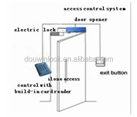 access control wiring schematic access image access control wiring diagram wiring diagrams on access control wiring schematic
