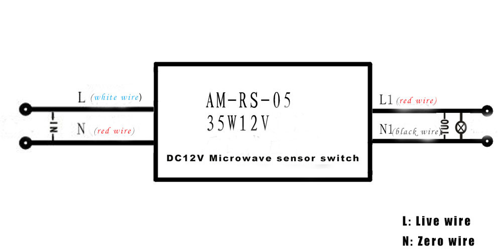 2019 Factory High Performance Intelligent Microwave Motion