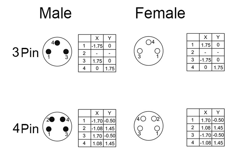 Male Female Straight Angle Screw Threaded Plug Coupling
