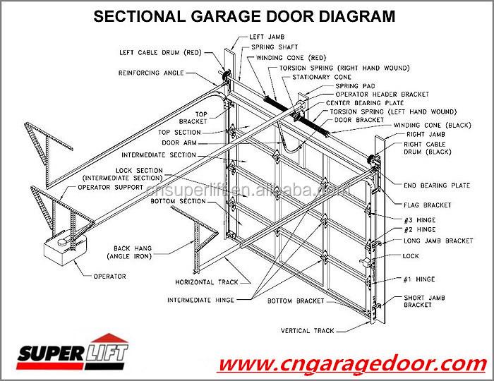 garage door opener parts diagram 98 dodge ram radio wiring aluminum frame glass - buy aluminium door,glass for wooden frame,glass ...